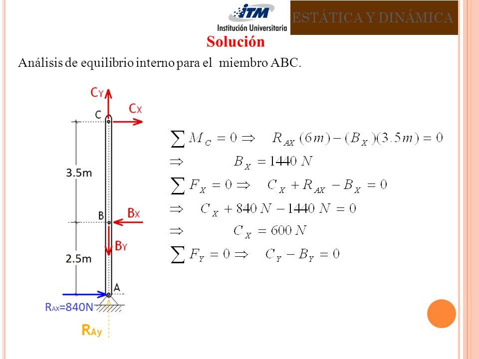 Análisis de equilibrio interno para el miembro ABC. ESTÁTICA Y DINÁMICA Solución