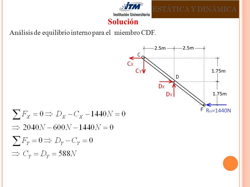 Análisis de equilibrio interno para el miembro CDF. ESTÁTICA Y DINÁMICA Solución