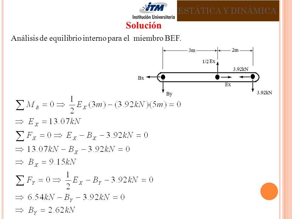 Análisis de equilibrio interno para el miembro BEF. ESTÁTICA Y DINÁMICA Solución
