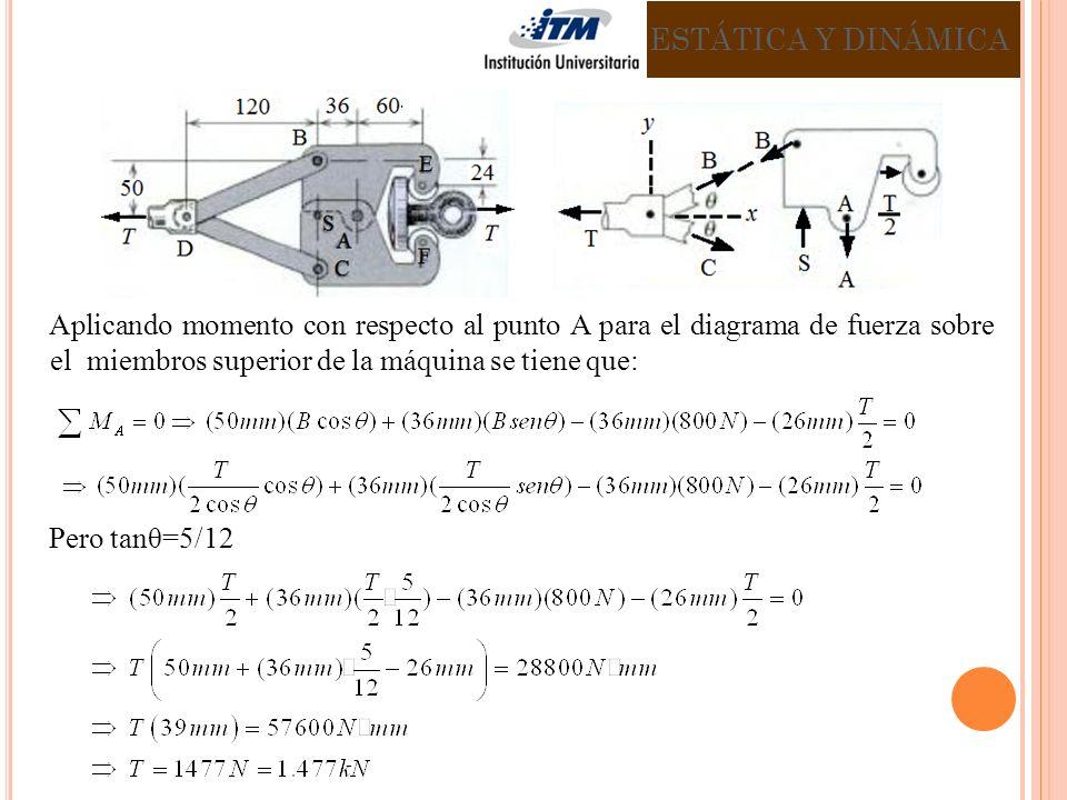 Aplicando momento con respecto al punto A para el diagrama de fuerza sobre el miembros superior de la máquina se tiene que: Pero tanθ=5/12 ESTÁTICA Y