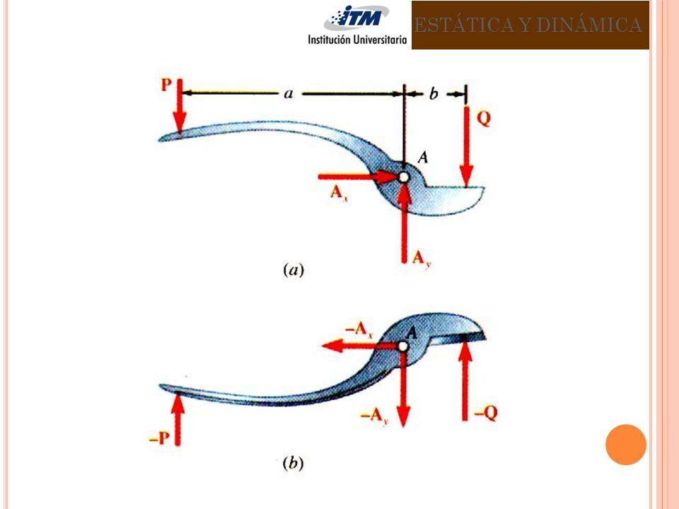 1.Determine las componentes horizontales y verticales de todas las fuerzas que se ejercen sobre cada miembro del entramado mostrado en la figura.