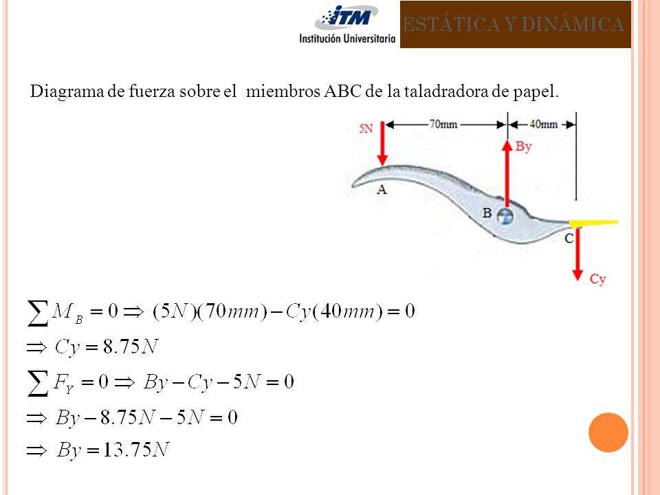 Diagrama de fuerza sobre el miembros ABC de la taladradora de papel. ESTÁTICA Y DINÁMICA