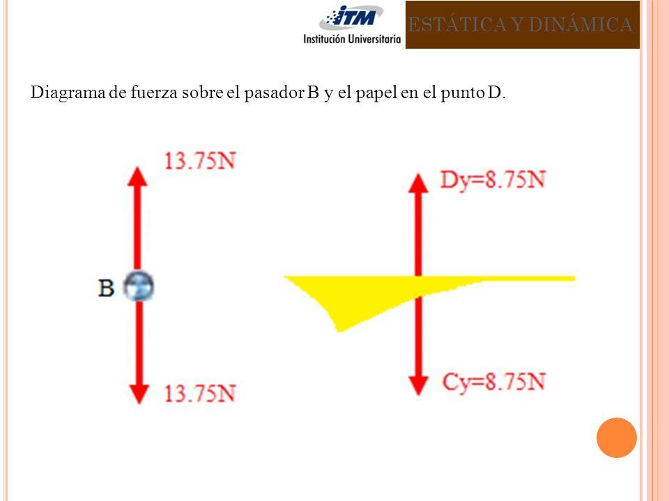 Diagrama de fuerza sobre el pasador B y el papel en el punto D. ESTÁTICA Y DINÁMICA