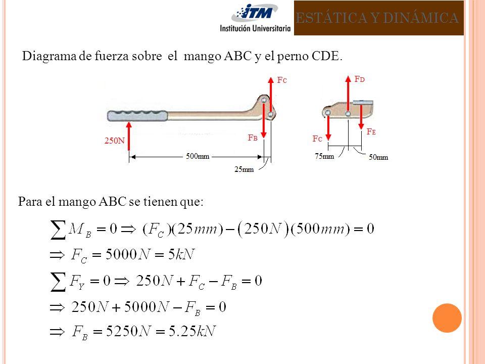 Diagrama de fuerza sobre el mango ABC y el perno CDE. Para el mango ABC se tienen que: ESTÁTICA Y DINÁMICA