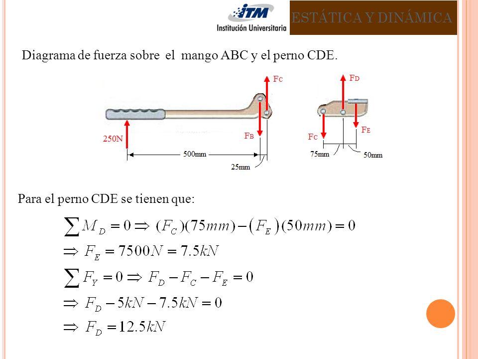 Diagrama de fuerza sobre el mango ABC y el perno CDE. Para el perno CDE se tienen que: ESTÁTICA Y DINÁMICA