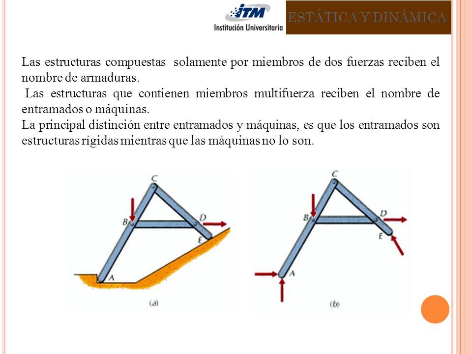Diagrama de fuerzas sobre la estructura. ESTÁTICA Y DINÁMICA Solución