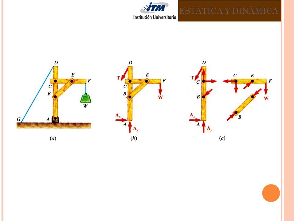 3.El entramado soporta la carga de 400kg del modo indicado en la figura.