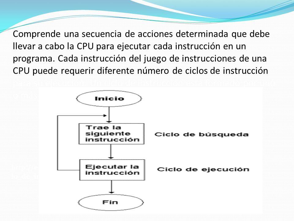 Comprende una secuencia de acciones determinada que debe llevar a cabo la CPU para ejecutar cada instrucción en un programa. Cada instrucción del jueg