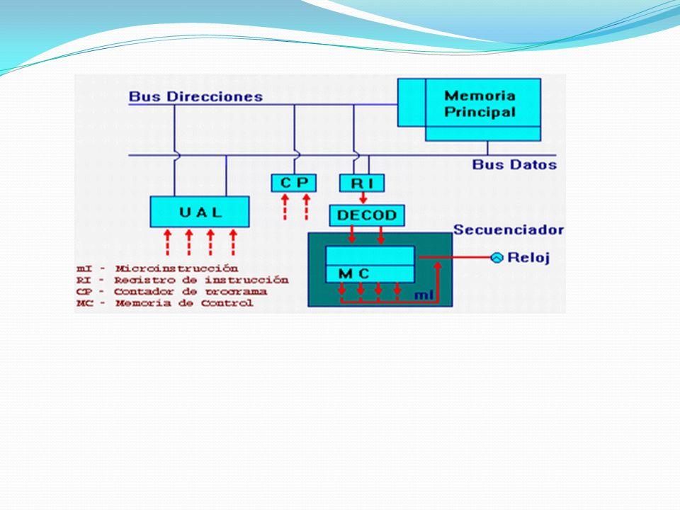 Se compone de dos fases: Fase de búsqueda Fase de ejecución Clasificar los microprocesadores en función de las instrucciones que son capaces de ejecutar.