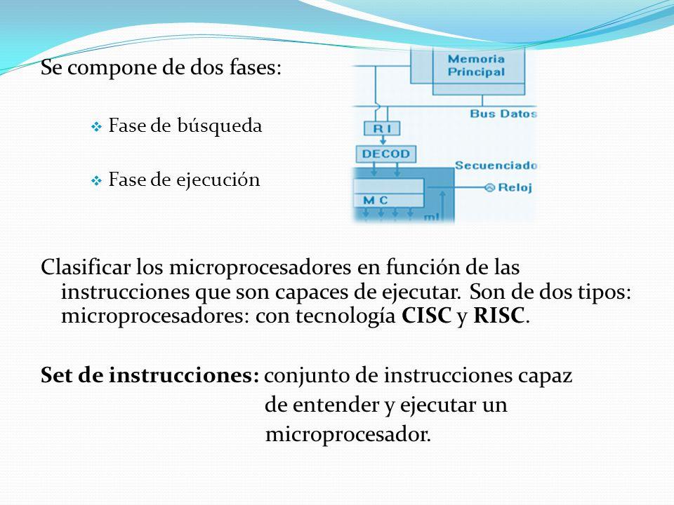 Se compone de dos fases: Fase de búsqueda Fase de ejecución Clasificar los microprocesadores en función de las instrucciones que son capaces de ejecut
