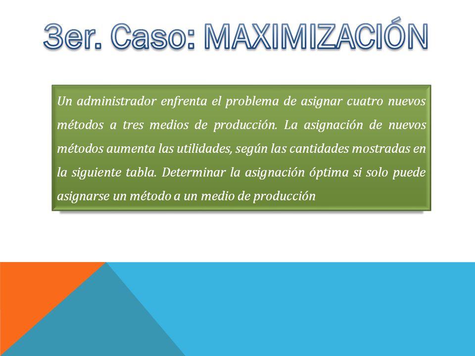 Un administrador enfrenta el problema de asignar cuatro nuevos métodos a tres medios de producción.