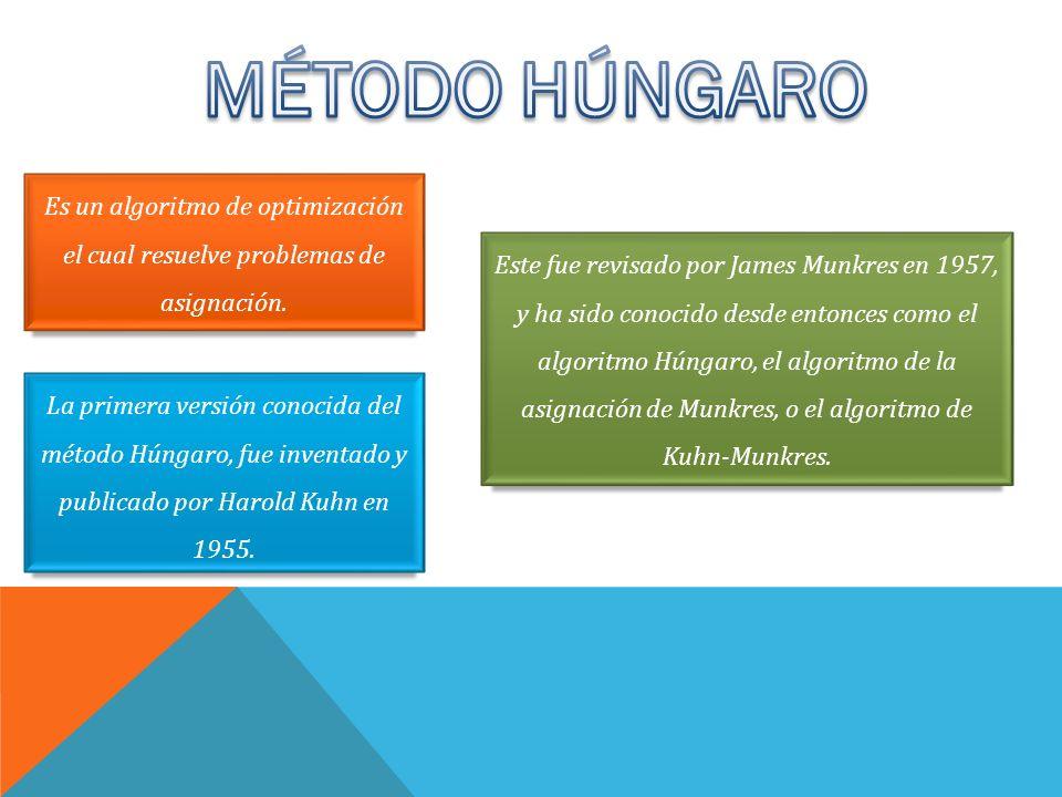 El método Húngaro resuelve este tipo de asignaciones de una manera mas sencilla.