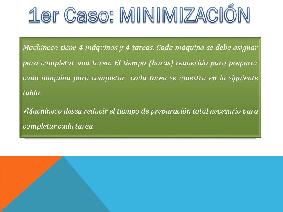 Machineco tiene 4 máquinas y 4 tareas.Cada máquina se debe asignar para completar una tarea.