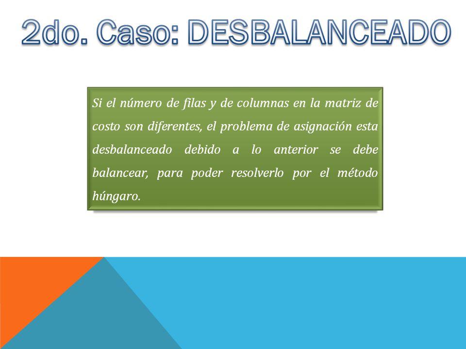 Si el número de filas y de columnas en la matriz de costo son diferentes, el problema de asignación esta desbalanceado debido a lo anterior se debe balancear, para poder resolverlo por el método húngaro.