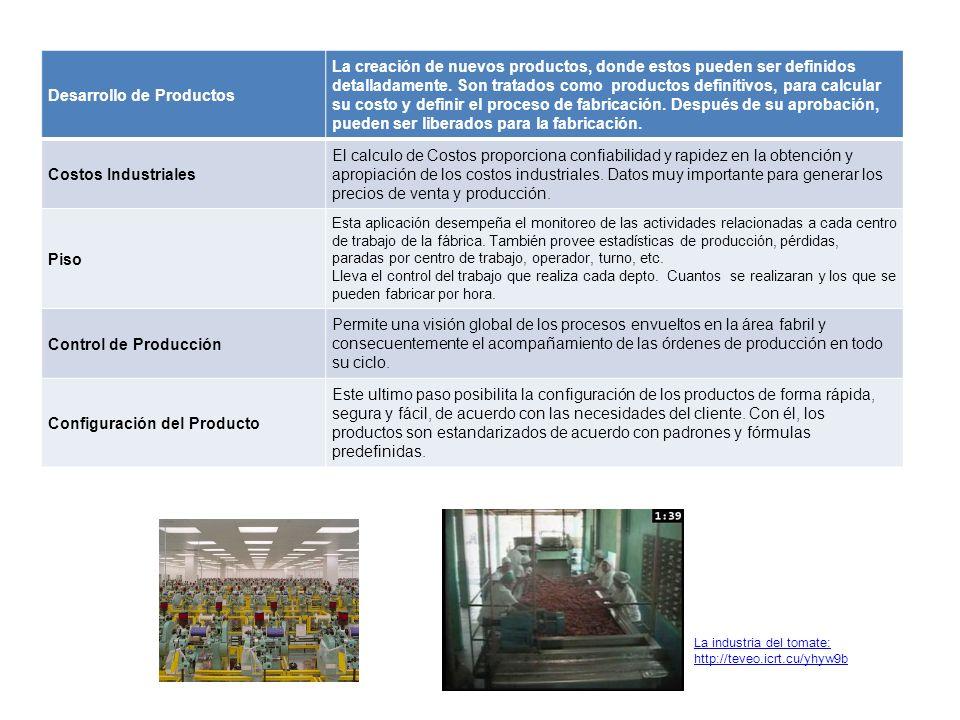 Desarrollo de Productos La creación de nuevos productos, donde estos pueden ser definidos detalladamente. Son tratados como productos definitivos, par