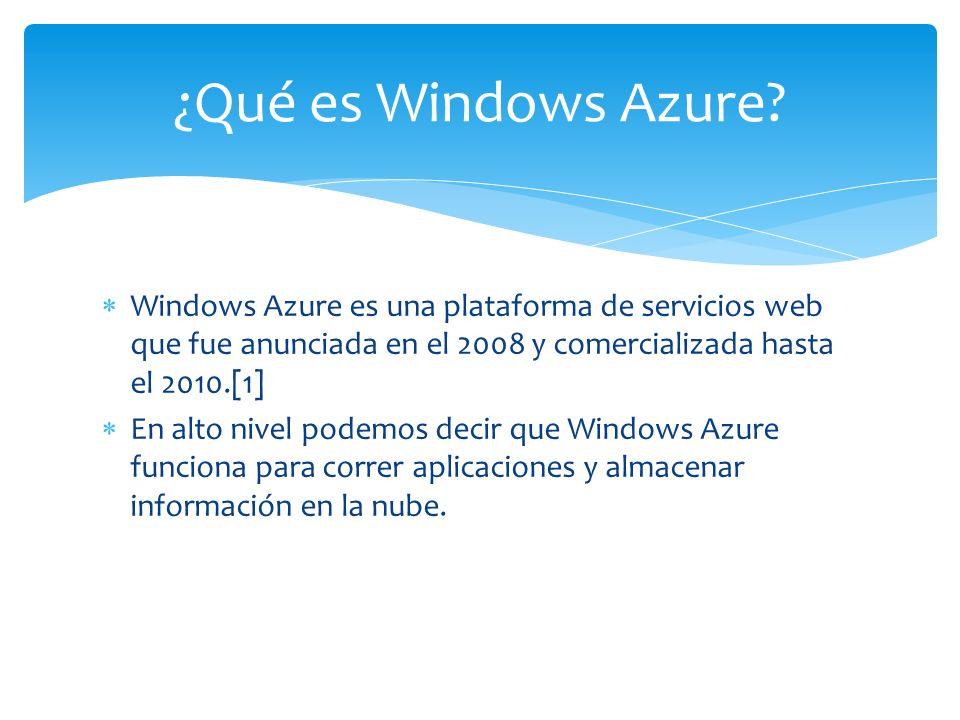 Arquitectura La plataforma Windows Azure está compuesta principalmente por cuatro partes.