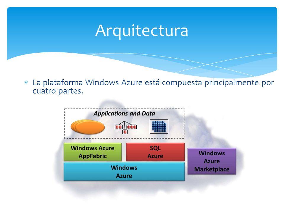 Arquitectura – Windows Azure
