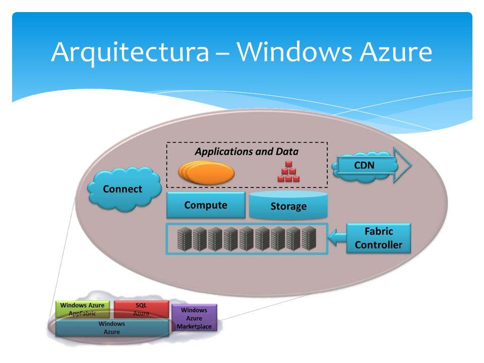 Windows Azure ejecuta las aplicaciones sobre Windows Server.