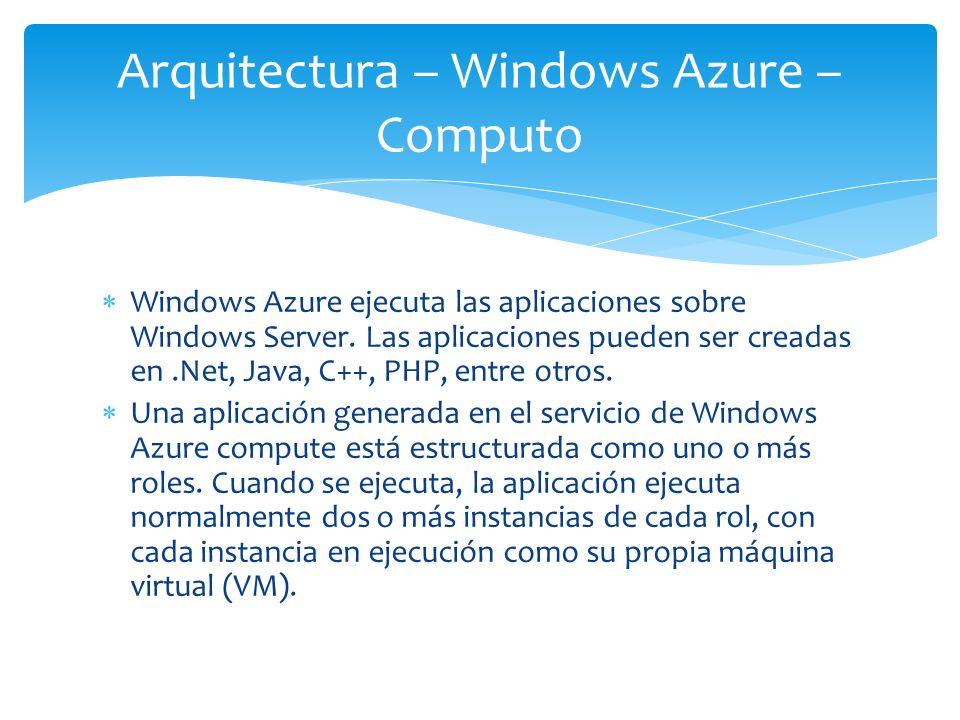 Las aplicaciones Windows Azure, son creadas a partir de tres tipos de roles: Rol web.