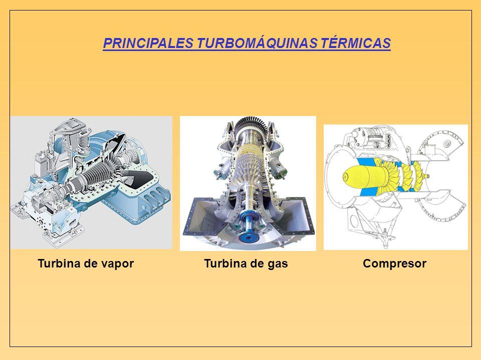 Turbina de vaporTurbina de gasCompresor PRINCIPALES TURBOMÁQUINAS TÉRMICAS