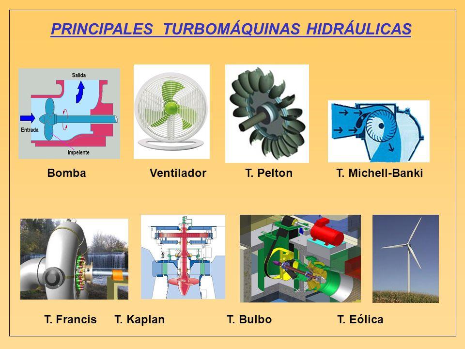 PRINCIPALES TURBOMÁQUINAS HIDRÁULICAS Bomba Ventilador T. Pelton T. Michell-Banki T. Francis T. Kaplan T. Bulbo T. Eólica