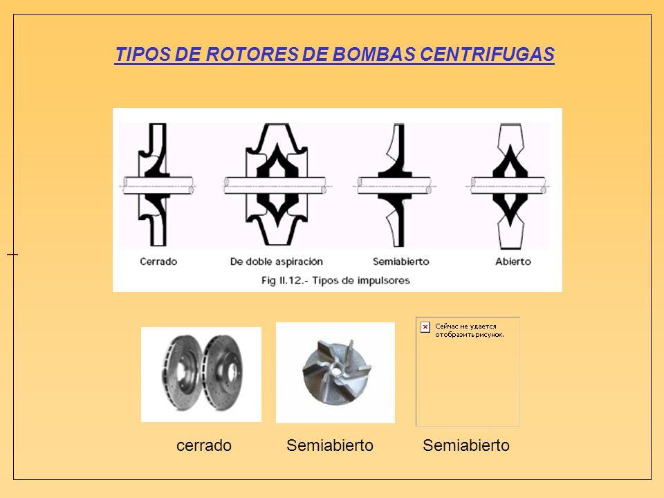 TIPOS DE ROTORES DE BOMBAS CENTRIFUGAS cerradoSemiabierto