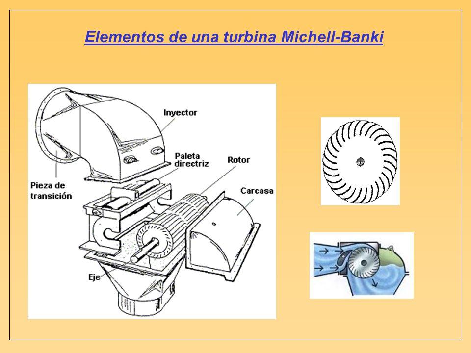 Elementos de una turbina Michell-Banki