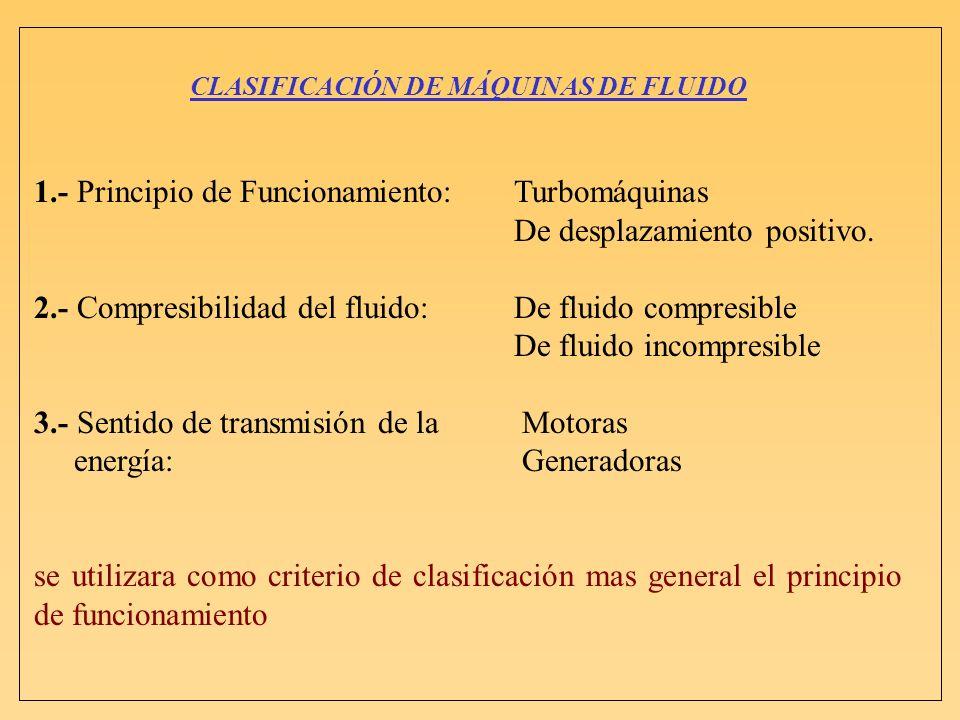 CLASIFICACIÓN DE MÁQUINAS DE FLUIDO 1.- Principio de Funcionamiento: Turbomáquinas De desplazamiento positivo. 2.- Compresibilidad del fluido: De flui