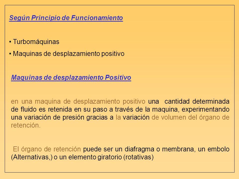 Según Principio de Funcionamiento Turbomáquinas Maquinas de desplazamiento positivo Maquinas de desplazamiento Positivo en una maquina de desplazamien
