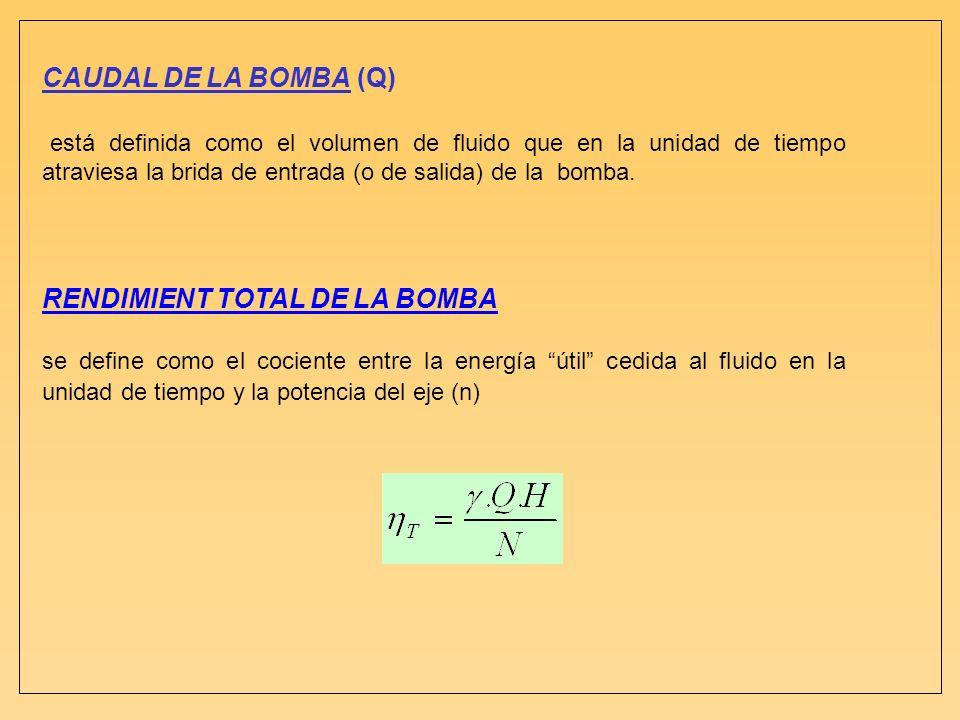 CAUDAL DE LA BOMBA (Q) está definida como el volumen de fluido que en la unidad de tiempo atraviesa la brida de entrada (o de salida) de la bomba. REN