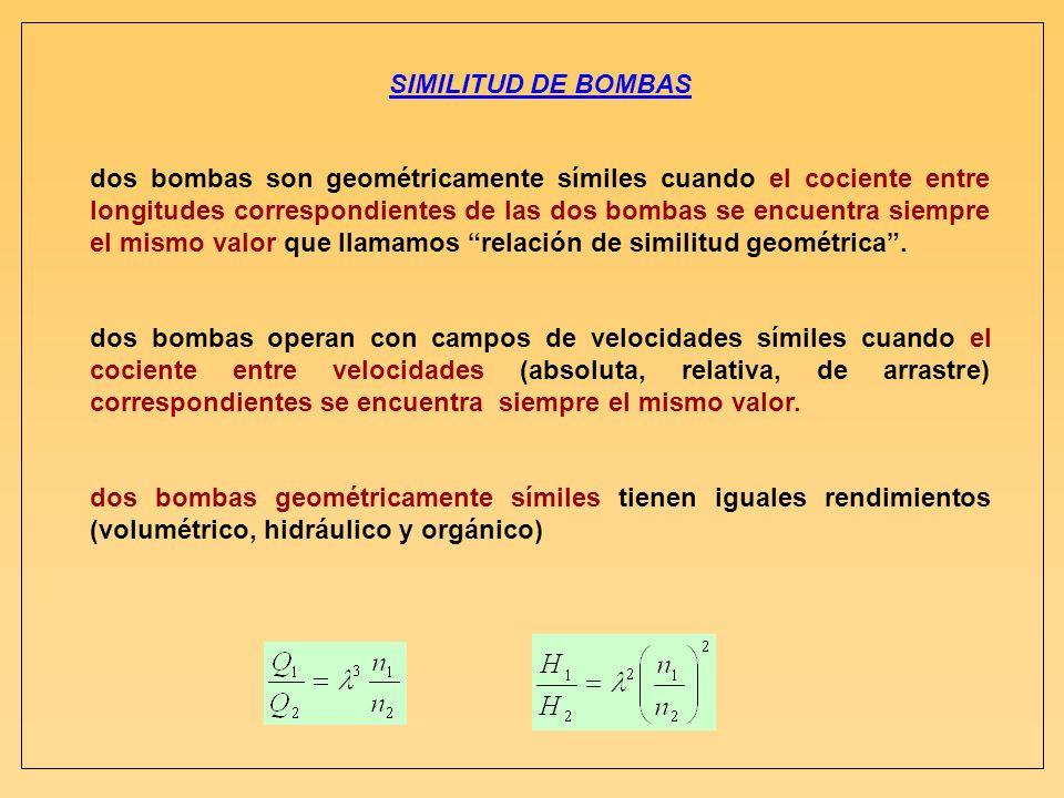 SIMILITUD DE BOMBAS dos bombas son geométricamente símiles cuando el cociente entre longitudes correspondientes de las dos bombas se encuentra siempre