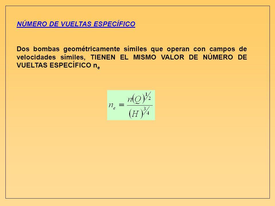 NÚMERO DE VUELTAS ESPECÍFICO Dos bombas geométricamente símiles que operan con campos de velocidades símiles, TIENEN EL MISMO VALOR DE NÚMERO DE VUELT
