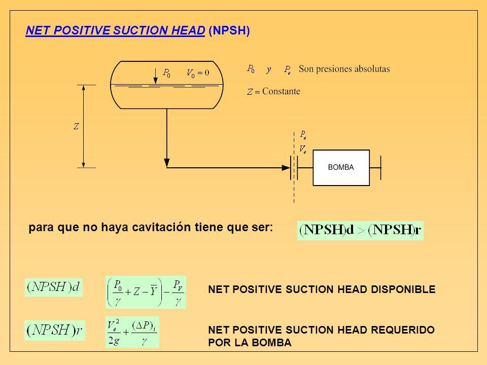 NET POSITIVE SUCTION HEAD (NPSH) para que no haya cavitación tiene que ser: NET POSITIVE SUCTION HEAD REQUERIDO POR LA BOMBA NET POSITIVE SUCTION HEAD