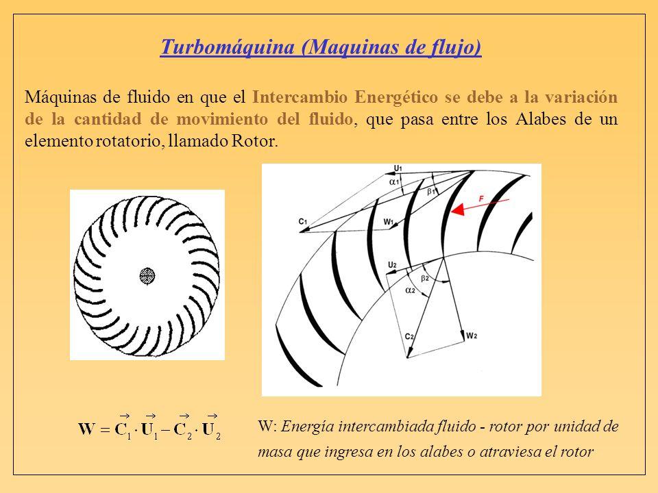 Turbomáquina (Maquinas de flujo) Máquinas de fluido en que el Intercambio Energético se debe a la variación de la cantidad de movimiento del fluido, q