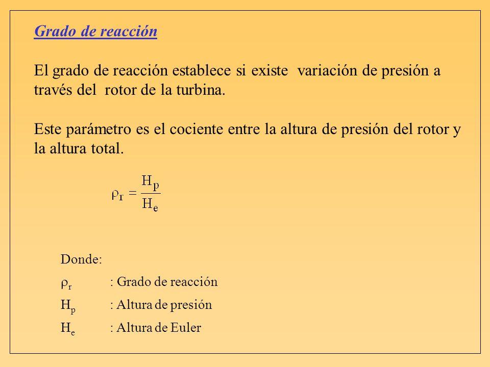 Grado de reacción El grado de reacción establece si existe variación de presión a través del rotor de la turbina. Este parámetro es el cociente entre
