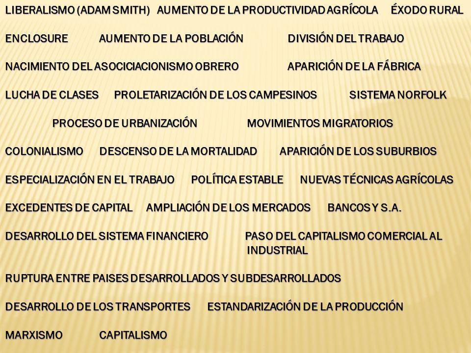 LIBERALISMO (ADAM SMITH) AUMENTO DE LA PRODUCTIVIDAD AGRÍCOLA ÉXODO RURAL ENCLOSUREAUMENTO DE LA POBLACIÓNDIVISIÓN DEL TRABAJO NACIMIENTO DEL ASOCICIA