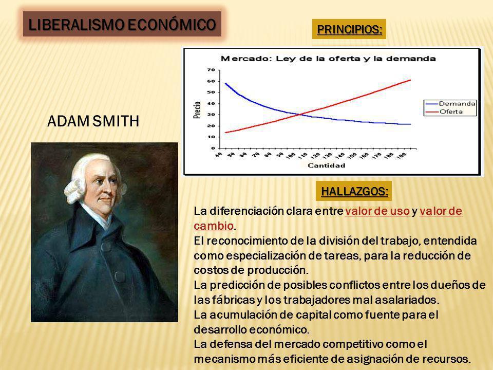 LIBERALISMO ECONÓMICO ADAM SMITH La diferenciación clara entre valor de uso y valor de cambio.valor de usovalor de cambio El reconocimiento de la divi