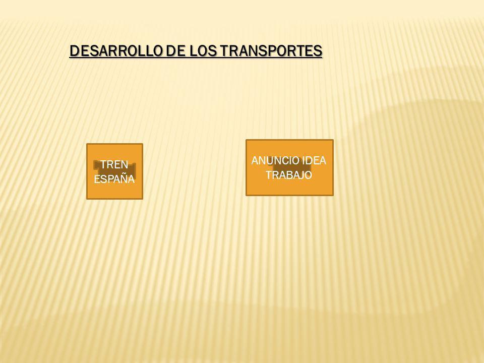 DESARROLLO DE LOS TRANSPORTES TREN ESPAÑA ANUNCIO IDEA TRABAJO