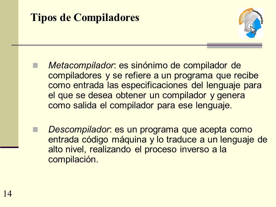 Tipos de Compiladores Metacompilador: es sinónimo de compilador de compiladores y se refiere a un programa que recibe como entrada las especificaciones del lenguaje para el que se desea obtener un compilador y genera como salida el compilador para ese lenguaje.