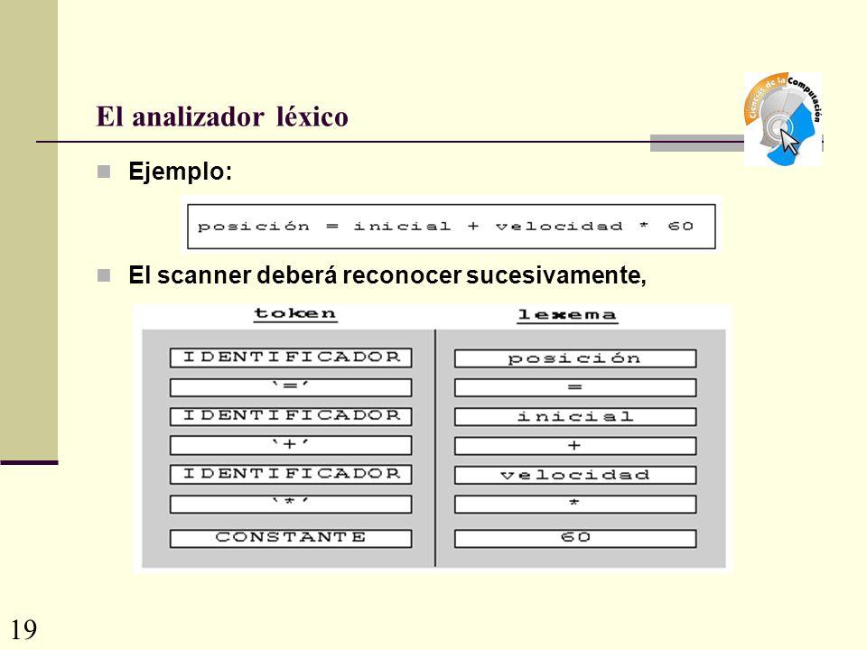 El analizador léxico Ejemplo: El scanner deberá reconocer sucesivamente, 19
