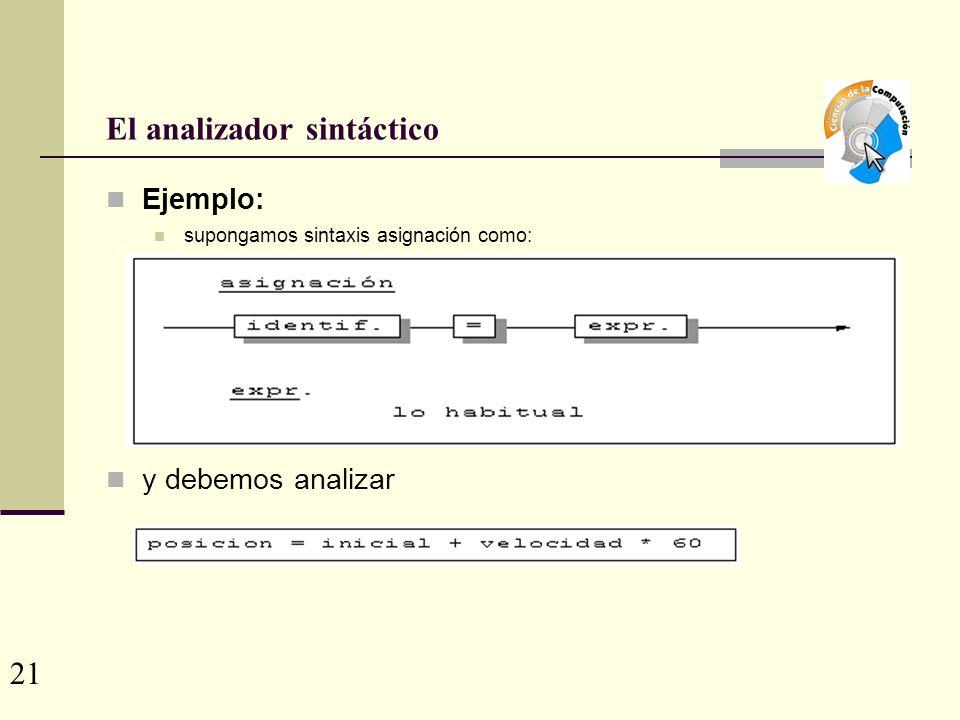 El analizador sintáctico Ejemplo: supongamos sintaxis asignación como: y debemos analizar 21