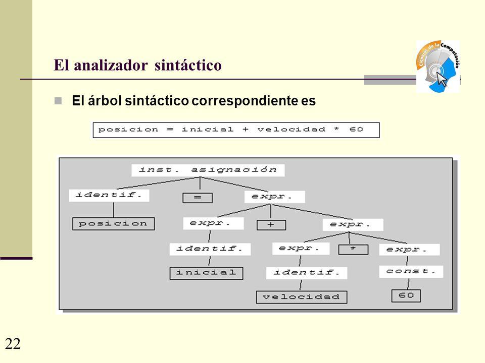 El analizador sintáctico El árbol sintáctico correspondiente es 22