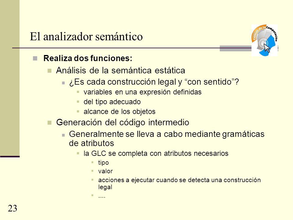 El analizador semántico Realiza dos funciones: Análisis de la semántica estática ¿Es cada construcción legal y con sentido.