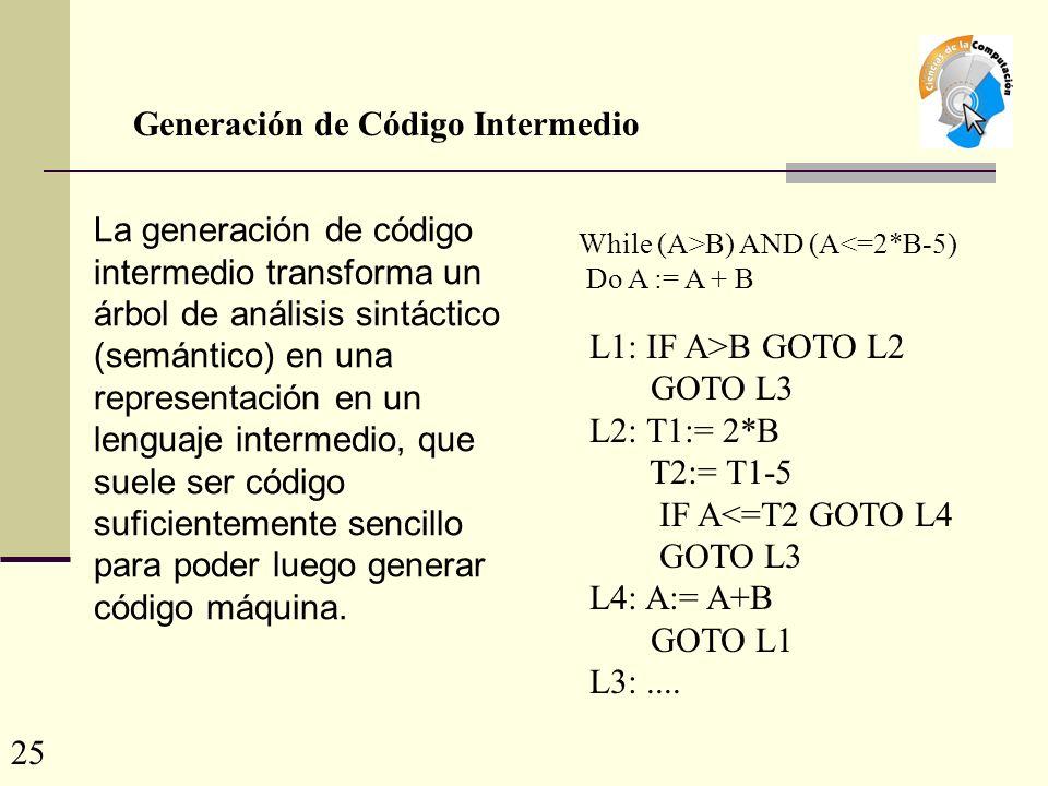 La generación de código intermedio transforma un árbol de análisis sintáctico (semántico) en una representación en un lenguaje intermedio, que suele ser código suficientemente sencillo para poder luego generar código máquina.
