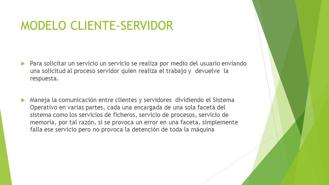 MODELO CLIENTE-SERVIDOR Para solicitar un servicio un servicio se realiza por medio del usuario enviando una solicitud al proceso servidor quien reali