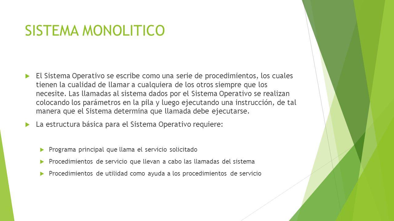 SISTEMA MONOLITICO El Sistema Operativo se escribe como una serie de procedimientos, los cuales tienen la cualidad de llamar a cualquiera de los otros
