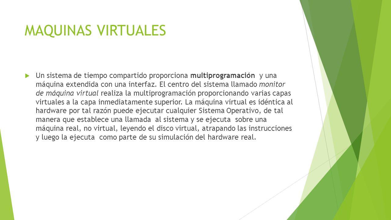 MAQUINAS VIRTUALES Un sistema de tiempo compartido proporciona multiprogramación y una máquina extendida con una interfaz. El centro del sistema llama