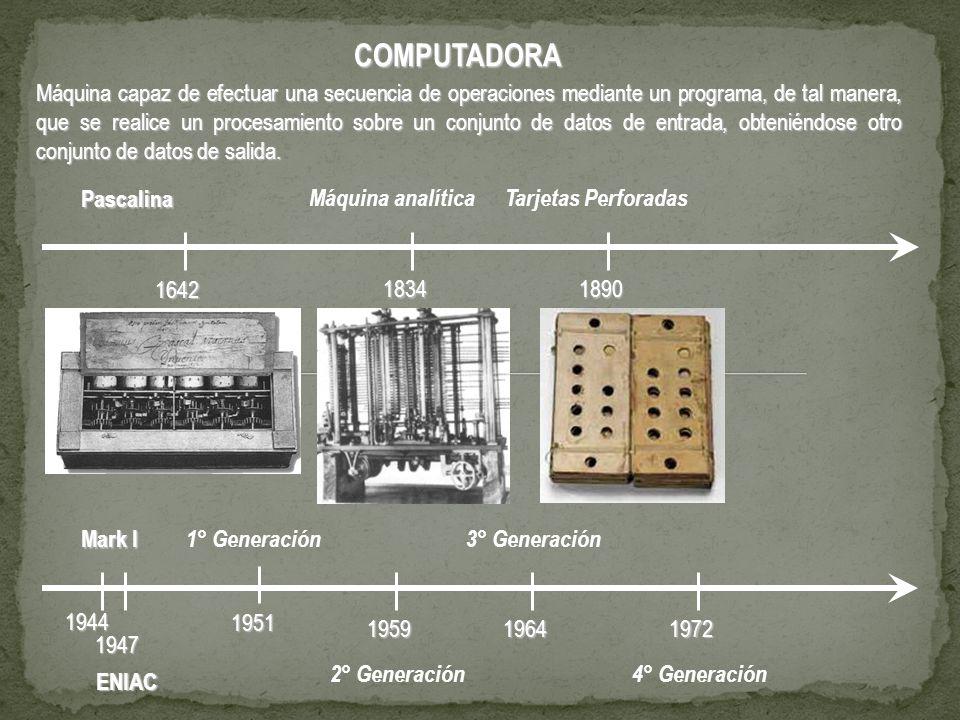 La primera sumadora mecánica, funcionaba como maquinaria a base de engranes y ruedas.