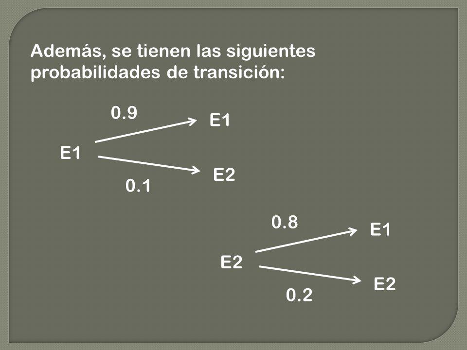 Además, se tienen las siguientes probabilidades de transición: E1 E2 0.9 0.1 E2 E1 E2 0.8 0.2