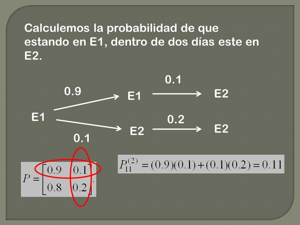 Calculemos la probabilidad de que estando en E1, dentro de dos días este en E2. E1 E2 0.9 0.1 E2 0.1 0.2